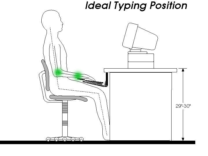 neutral typing posture with negative slope keyboard tray